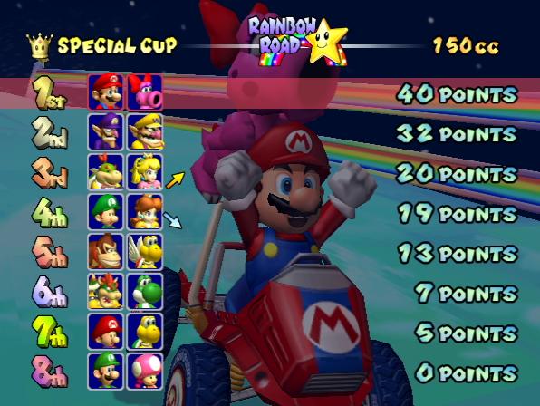 Ending For Mario Kart Double Dash Good End Nintendo Gamecube
