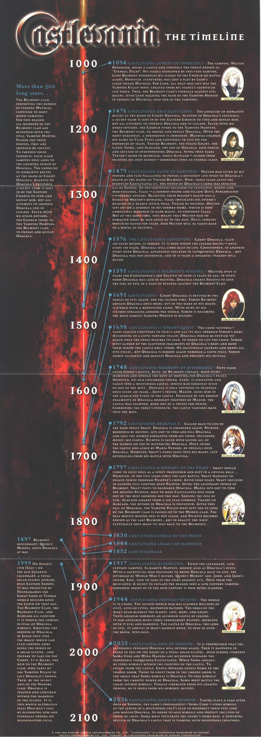 just created a castlevania timeline    castlevania